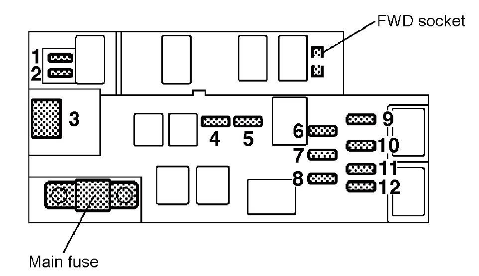 Subaru Baja 2003 Fuse Box Main Wiring Diagram