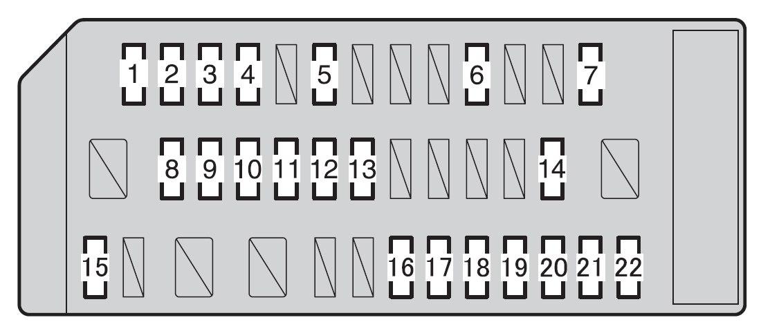 Subaru BRZ (2013 - 2016) - fuse box diagram - Auto Genius