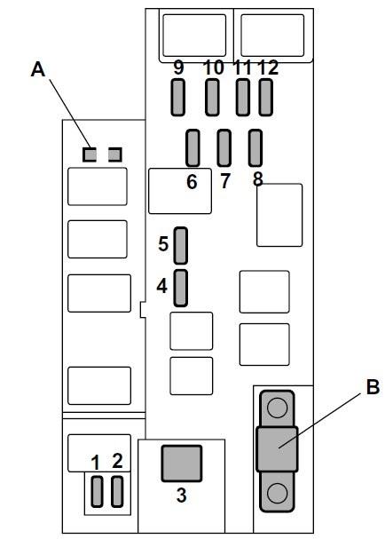 2003 Subaru Forester Fuse Box Wiring Diagram