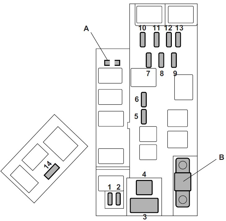 Kenworth T2000 Fuse Box Location - Auto Electrical Wiring Diagram