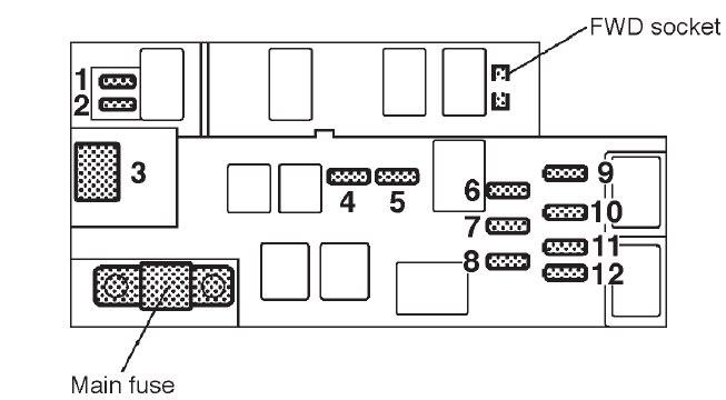 Fuse Box Subaru Forester 2002 Wiring Diagram