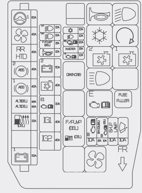 Hyundai Accent (2013) \u2013 fuse box diagram - Auto Genius