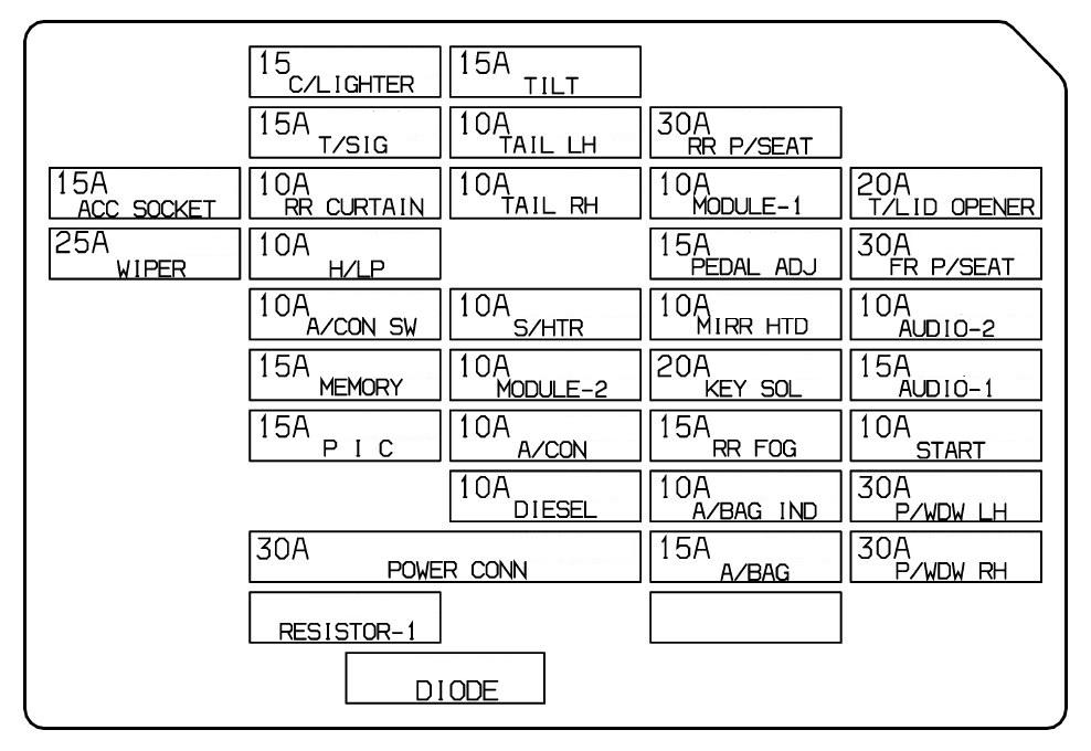 Hyundai Fuse Box Layout - Wiring Diagram Online
