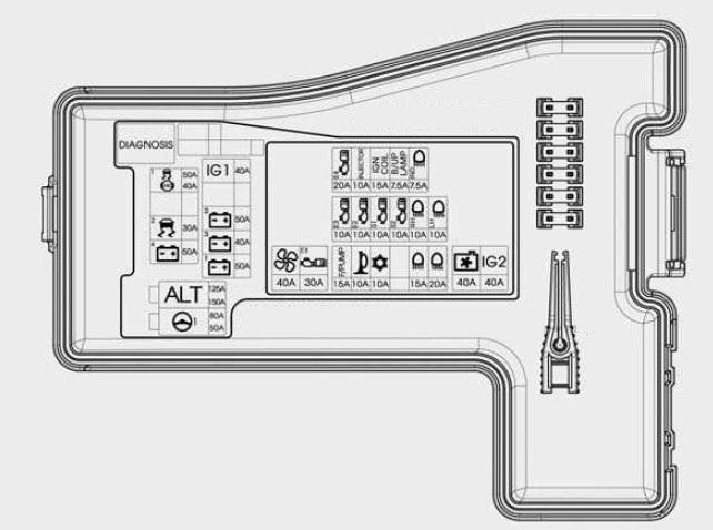 Hyundai Grand i10 (2015 - 2016) \u2013 fuse box diagram - Auto Genius