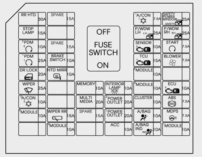 hyundai atos fuse box diagram