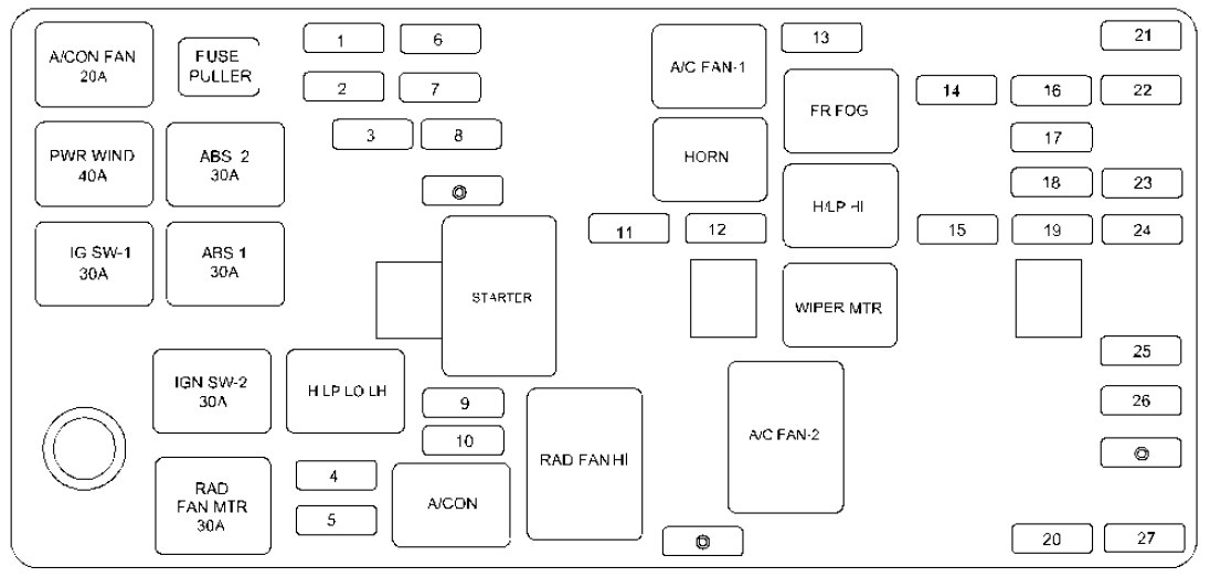 Hyundai Grandeur (2002 - 2004) \u2013 fuse box diagram - Auto Genius