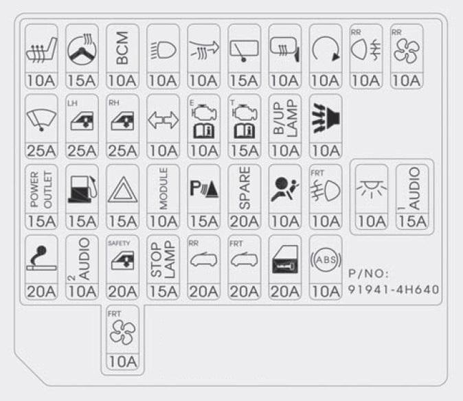 Wiring Diagram Of Hyundai Grace Wiring Diagram