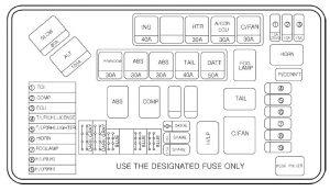 h1 fuse box diagram