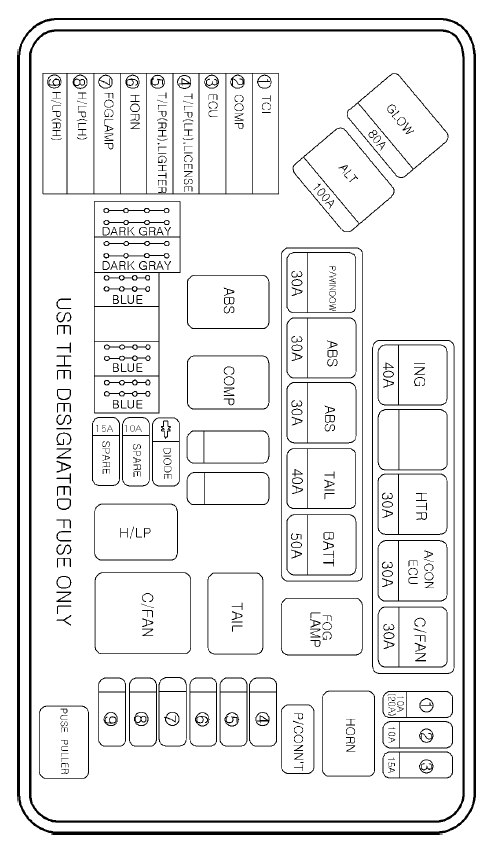 Hyundai H1 (Grand Starex) - (2004 - 2007) \u2013 fuse box diagram - Auto