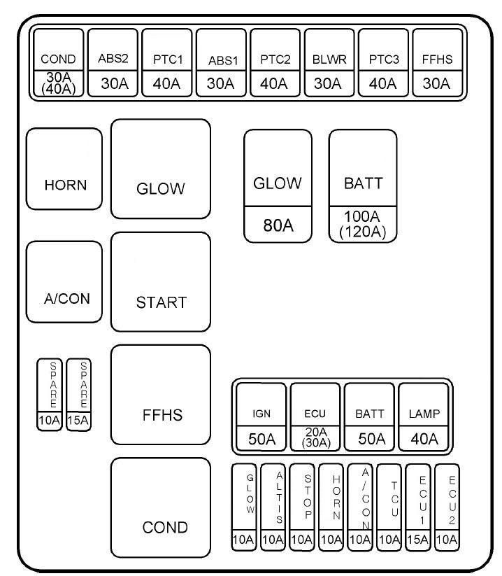hyundai h100 fuse box