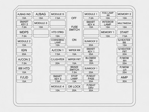 Hyundai Santa Fe (2015 - 2016) \u2013 fuse box diagram - Auto Genius