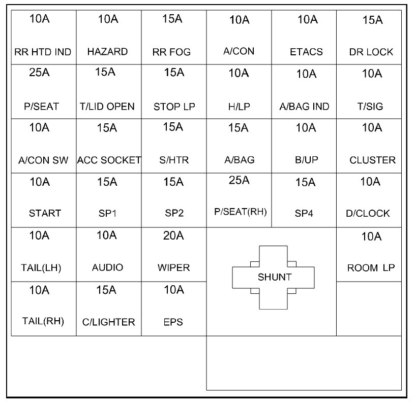 Fuse Box Diagram For 2003 Hyundai Santa Fe Wiring Diagram