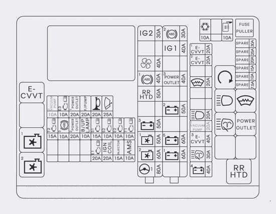 Hyundai Sonata (2014) \u2013 fuse box diagram - Auto Genius