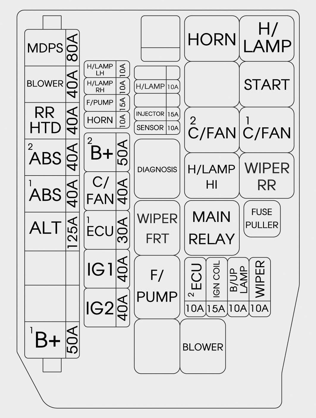 Hyundai Entourage Fuse Box Diagram Schematics 2005 Auto Electrical Wiring Elantra