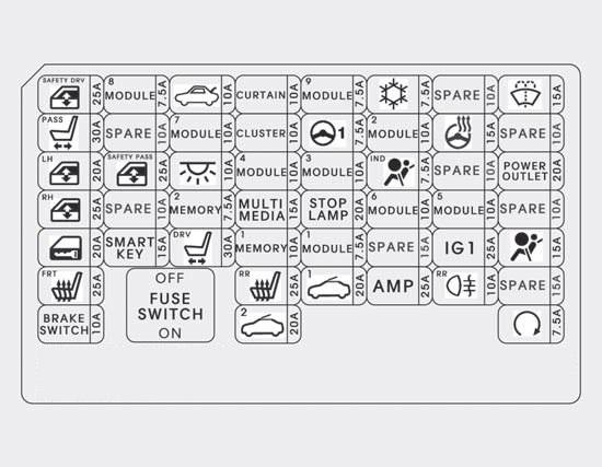 2013 Sonata Fuse Box Diagram - Carbonvotemuditblog \u2022