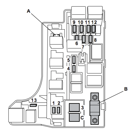 subaru fuse diagram