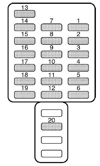 Subaru Legacy (2000) - fuse box diagram - Auto Genius