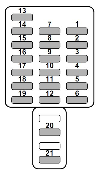 Subaru Legacy (2004) - fuse box diagram - Auto Genius