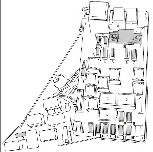 2006 Subaru Legacy Fuse Box Download Wiring Diagram