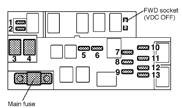 1999 Subaru Outback Fuse Diagram - Wiring Diagram Data