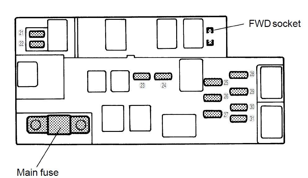 2000 subaru outback fuse diagram