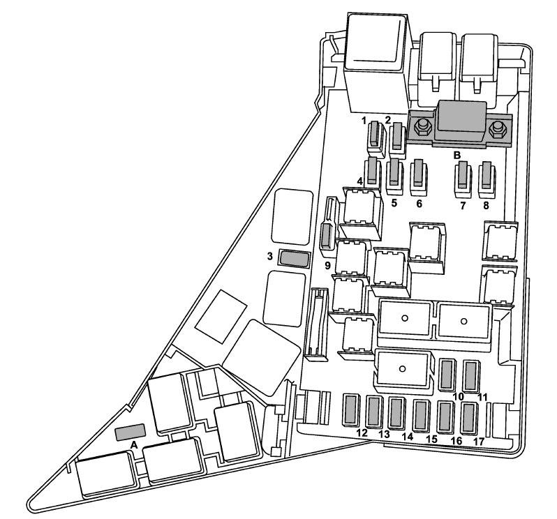 2005 subaru outback fuse diagram