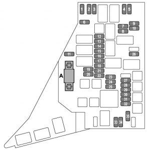 2013 subaru impreza fuse box location