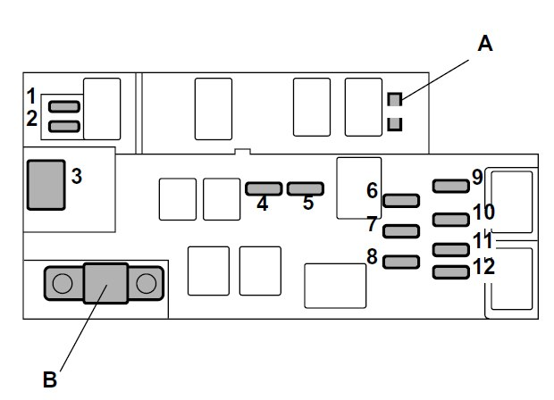 Subaru Outback (2004) \u2013 fuse box diagram - Auto Genius