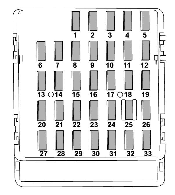 Subaru XV (2013) \u2013 fuse box diagram - Auto Genius