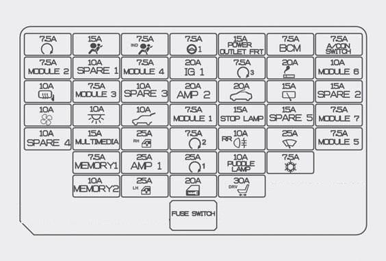 Hyundai i30 (2012 - 2013) \u2013 fuse box diagram - Auto Genius