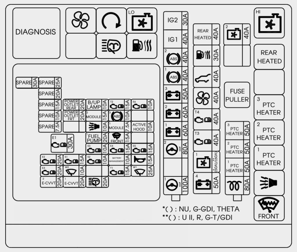 hyundai getz fuse box layout new wiring diagrams hyundai getz (2006 2008) – fuse box