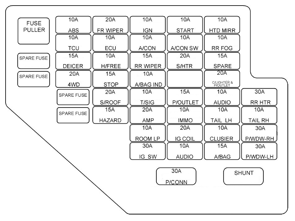 hyundai h100 fuse box diagram