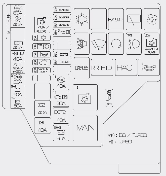 hyundai sonata 2010 engine compartment fuse box diagram