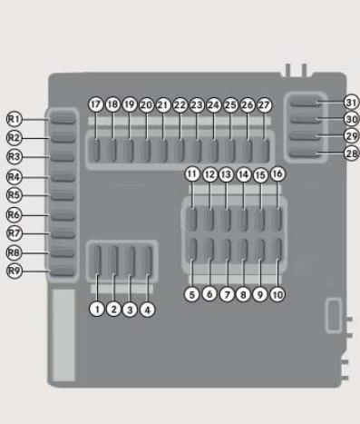 2004 Smart Car Fuse Box - Example Electrical Wiring Diagram \u2022