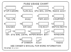 1999 camaro fuse box