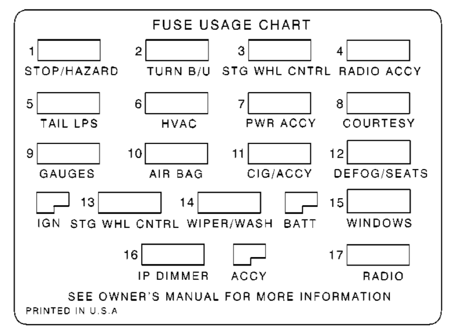 1999 chevy camaro fuse box diagram