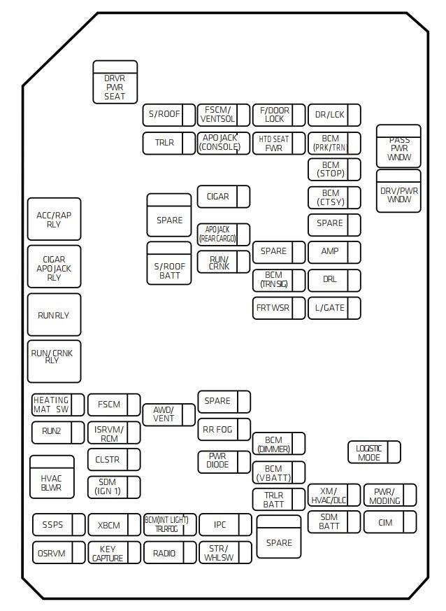 Chevrolet Captiva (2012 - 2015) - fuse box diagram - Auto Genius