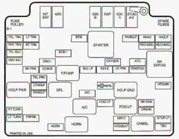 98 Chevy S10 Fuse Box Diagram - Yvvoxuuessiew \u2022
