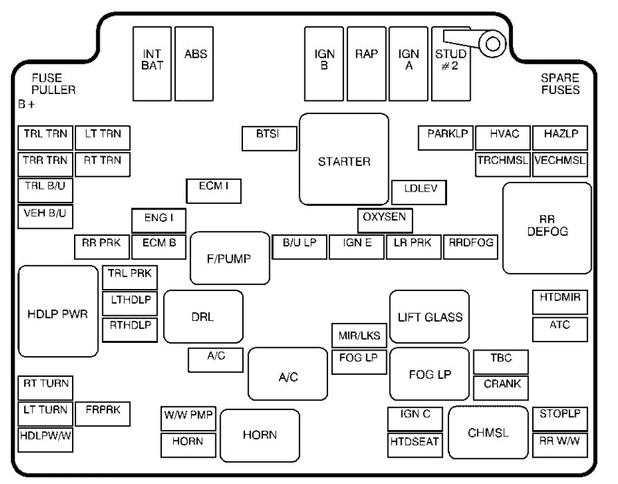 2003 chevy s10 fuse box diagram