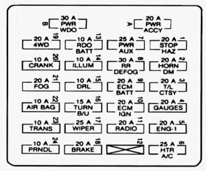 2001 S10 Fuse Box Wiring Diagrams Dock