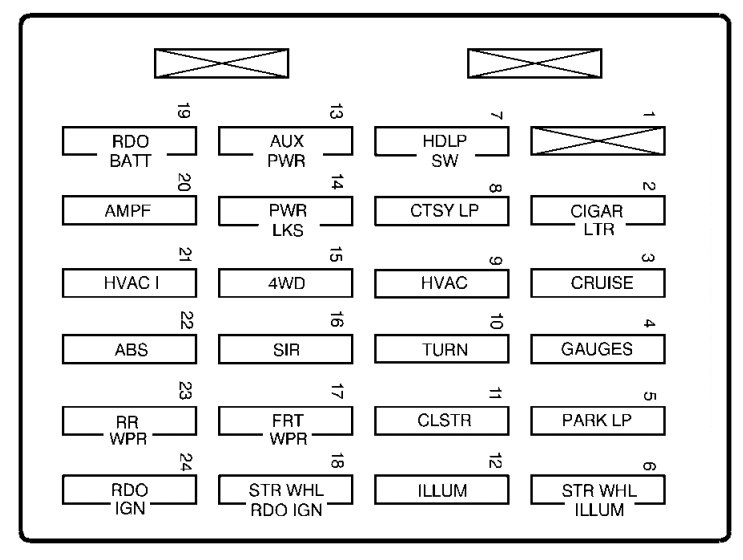 1997 Chevy S10 Fuse Box - Wiring Data Diagram