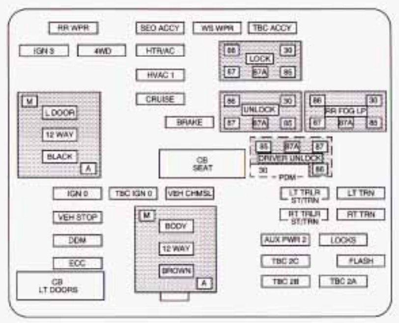 Chevrolet Suburban (2003) - fuse box diagram - Auto Genius