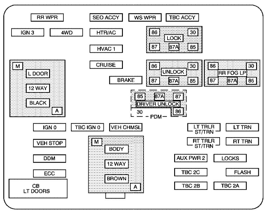 Chevrolet Suburban (2005) - fuse box diagram - Auto Genius