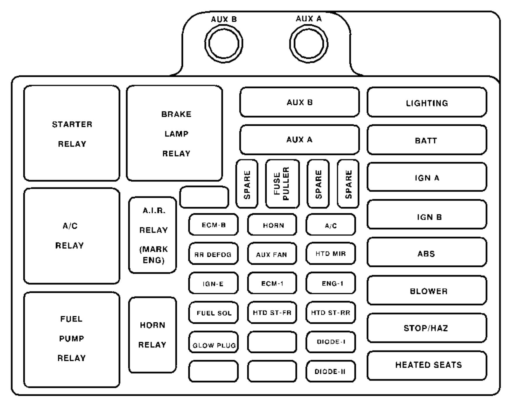 91 silverado fuse box diagram