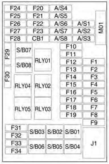 Chevrolet Trax (2013) - fuse box diagram - Auto Genius