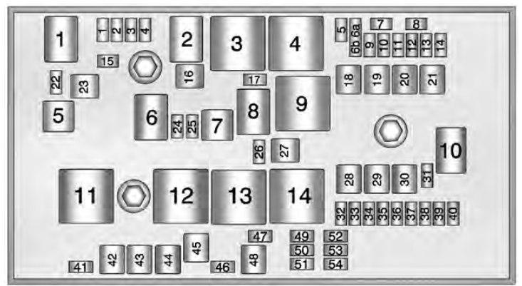 Chevy Volt Fuse Diagram Wiring Diagram