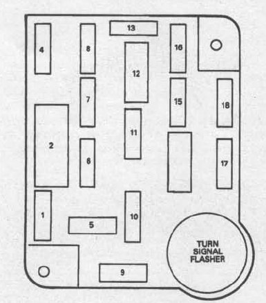 Ford Bronco (1980 - 1995) - fuse box diagram - Auto Genius
