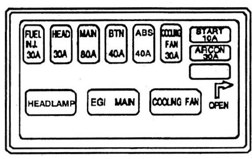 Kia Sephia Fuse Box Diagram Wiring Schematic Diagram