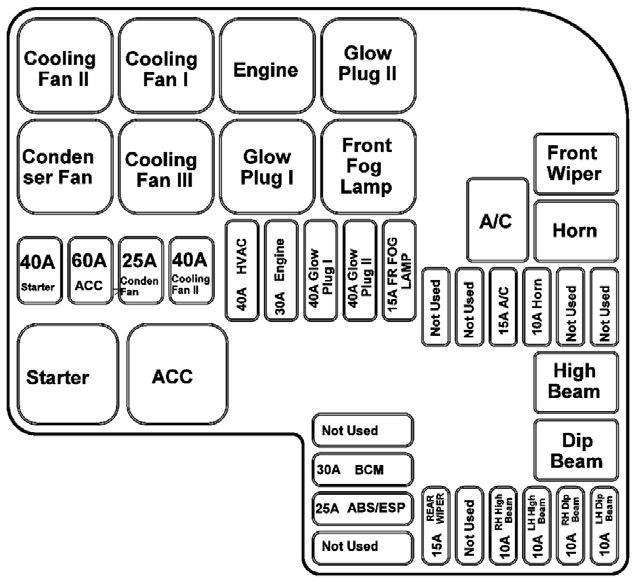TATA Safari - fuse box diagram - Auto Genius