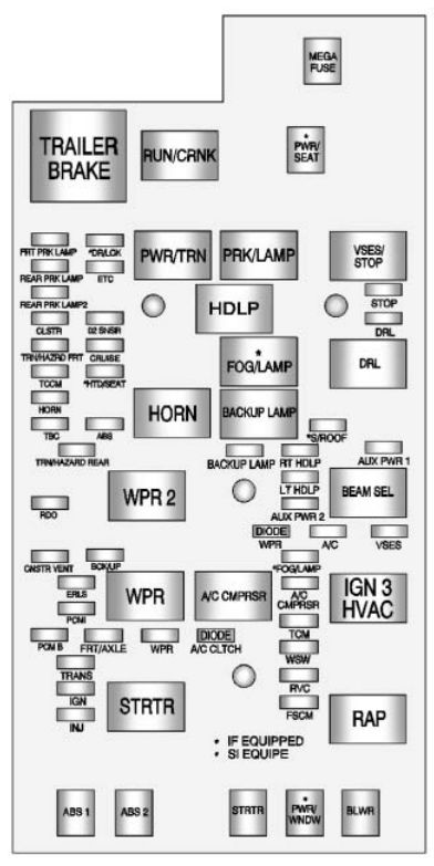 Chevrolet Colorado (2011 - 2012) - fuse box diagram - Auto Genius